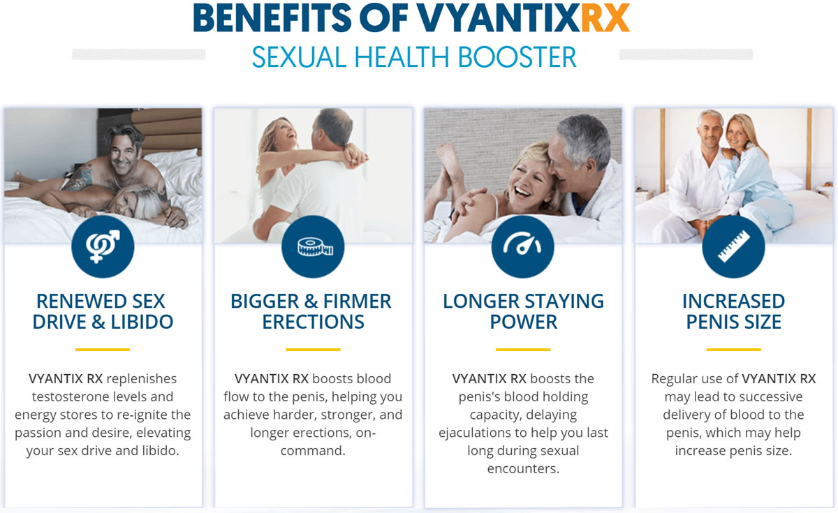 Vyantix RX benefits and what you will get